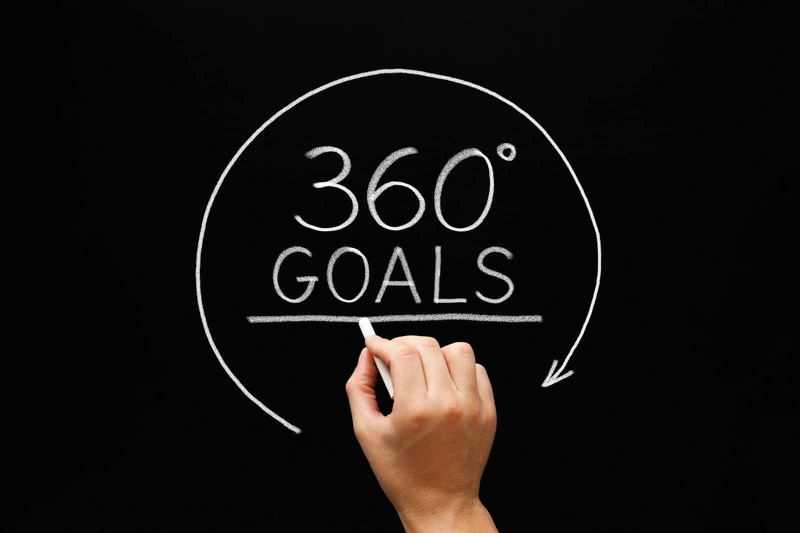 360 degree feedback software