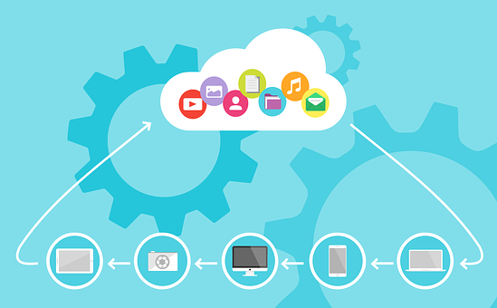 Five Things To Consider When Choosing The Right Cloud Storage