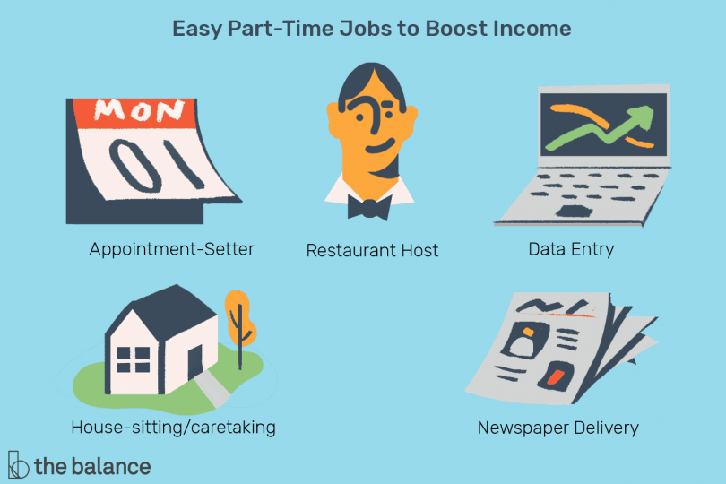 Thinking Of A Second Job? Here Are 7 Ideal Second Careers