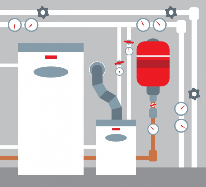 Boiler Buying Guide - How to Pick the Perfect Boiler