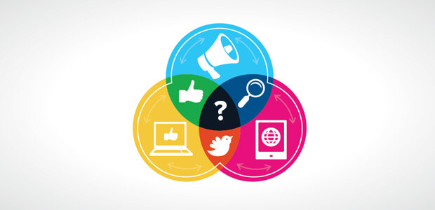 How Can Social Media Impact Your Business When Used As Part Of Your SEO Campaign?