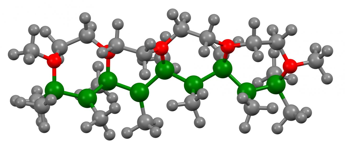 What are some real life applications of polymers?