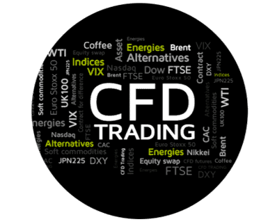 Benefits of CFD Trading in 2020