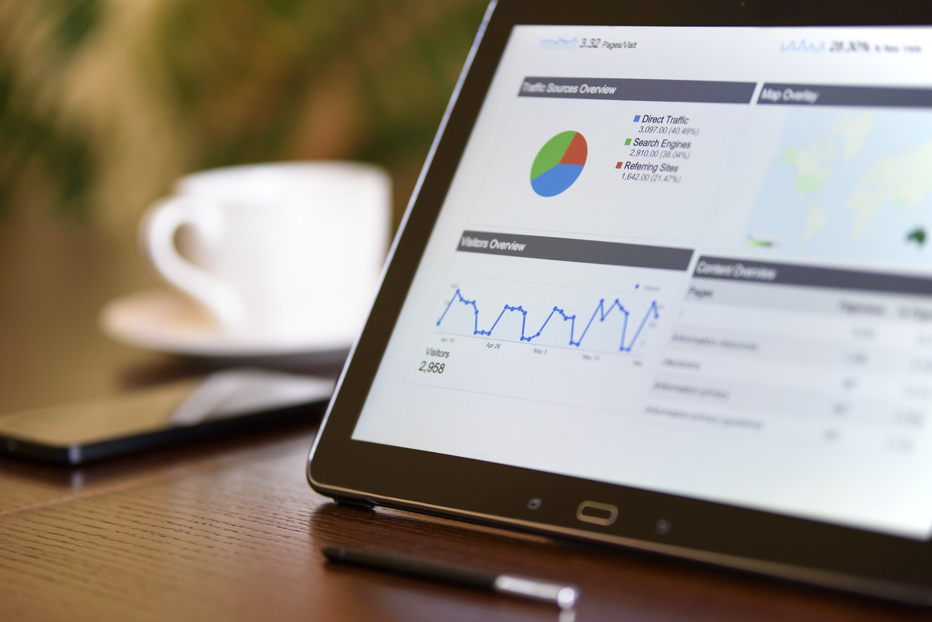 6 Elements That Make Your SEO Practices Better