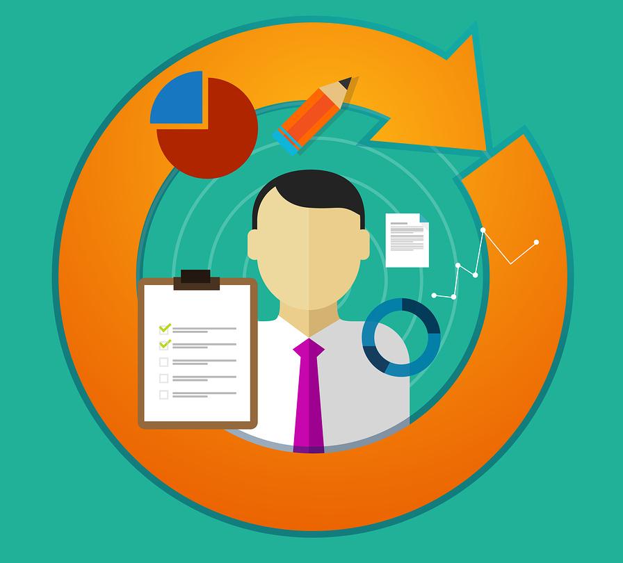 360 degree feedback software3