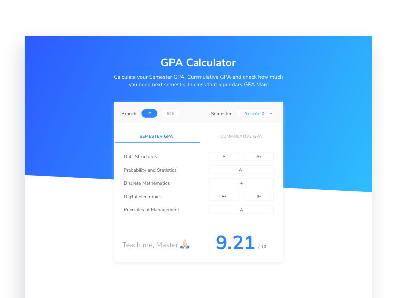 GPA Calculator – Facts You Need to Know