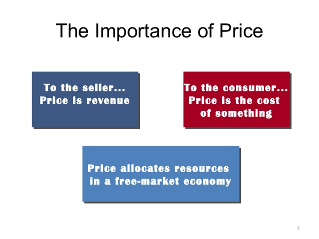 The Importance of Price Monitoring