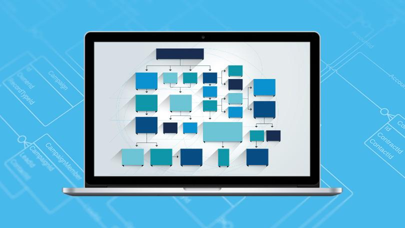 539014 the best flowcharting and diagramming apps of 2017