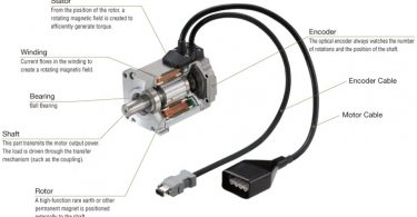 What Is So Special About Servo Motors