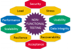 What are the best practices for non-functional testing