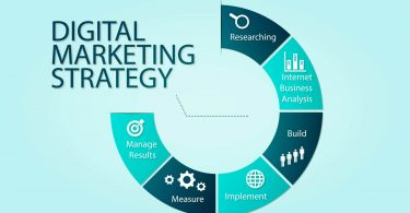 Building Digital Marketing Strategy from Scratch
