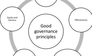 3 Main Principles of Good Governance