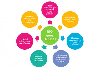 Benefits in Getting a Business Certified