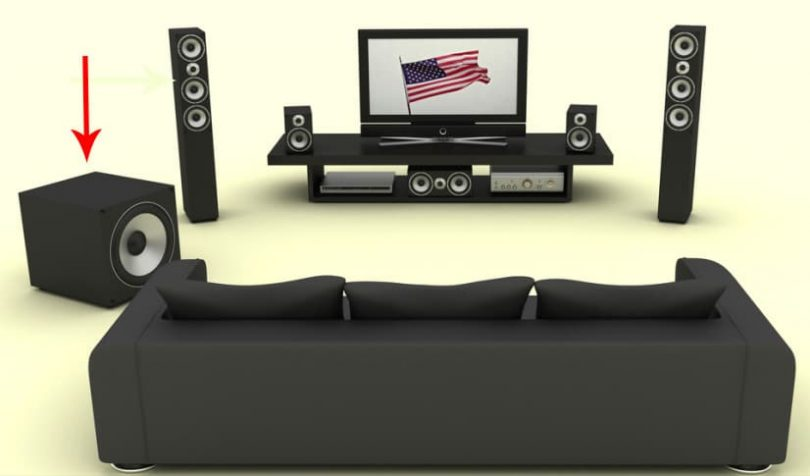 Should a subwoofer be on the floor?