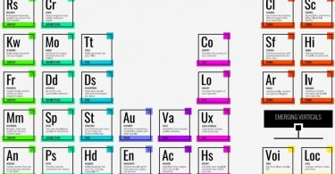Image result for seo periodic table 2019 elements