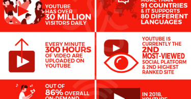 7 Ways for Dummies to Become Successful YouTube Bloggers in 2020
