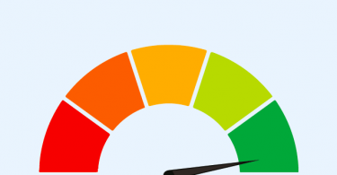 The Different Credit Score Ranges And How To Improve Them: Explained
