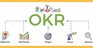 Getting started with OKRs: What can my company achieve