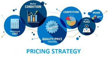 What to Consider When Pricing Products