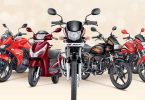 Factors That Determine Two-Wheeler Loan Interest Rate